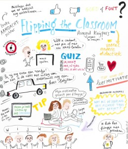 Infographic Flipping the Classroom jpers Flipping the classroom IMG_poster_07